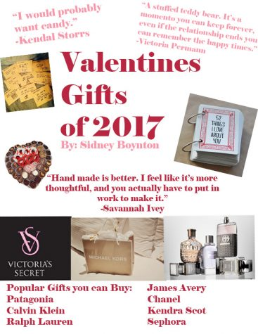 Valentines Gifts of 2017
