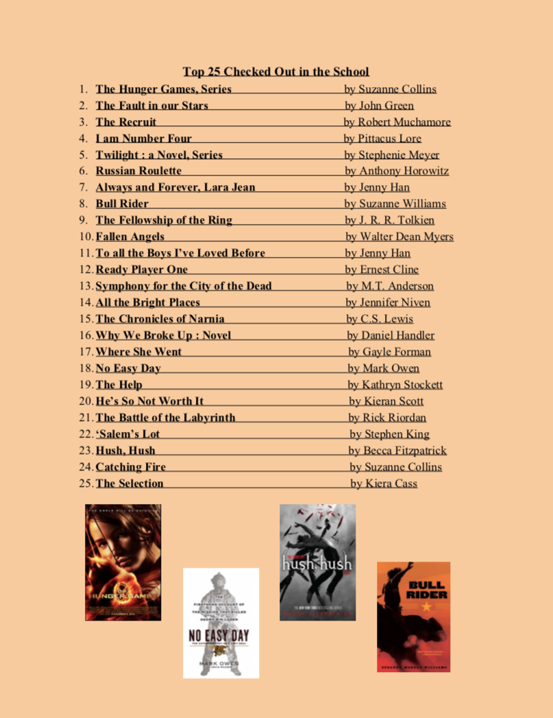 Top 25 Checked Out Books in the School